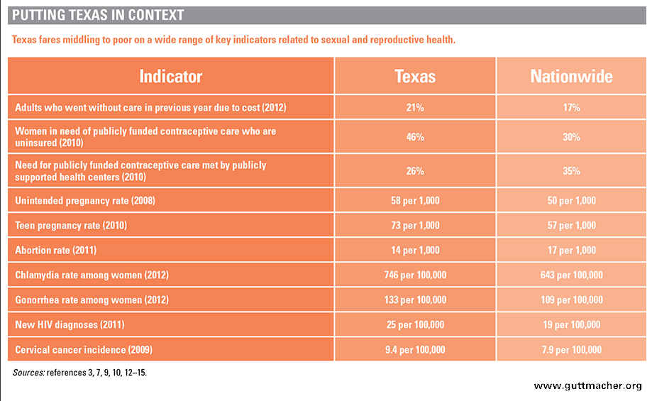 Legal dating age limit in texas